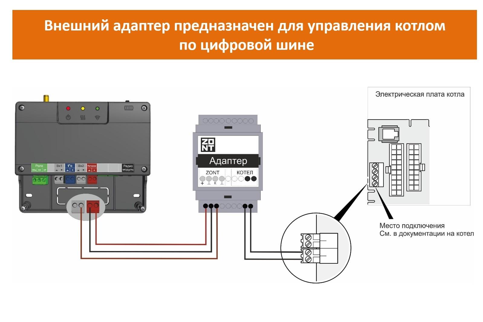 Как подключить термостат к котлу