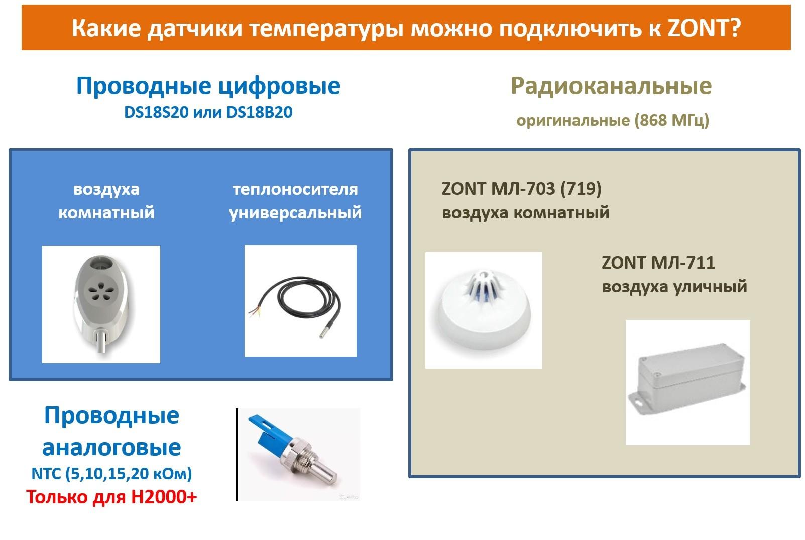 Какие датчики температуры можно подключить к ZONT