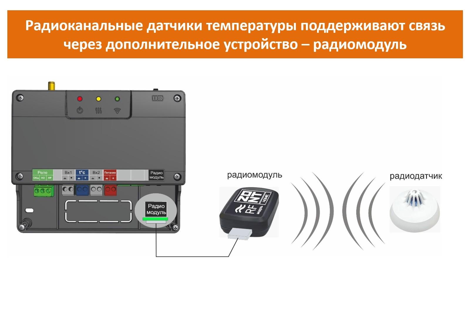 Радиомодуль МЛ-489 для радиодатчиков