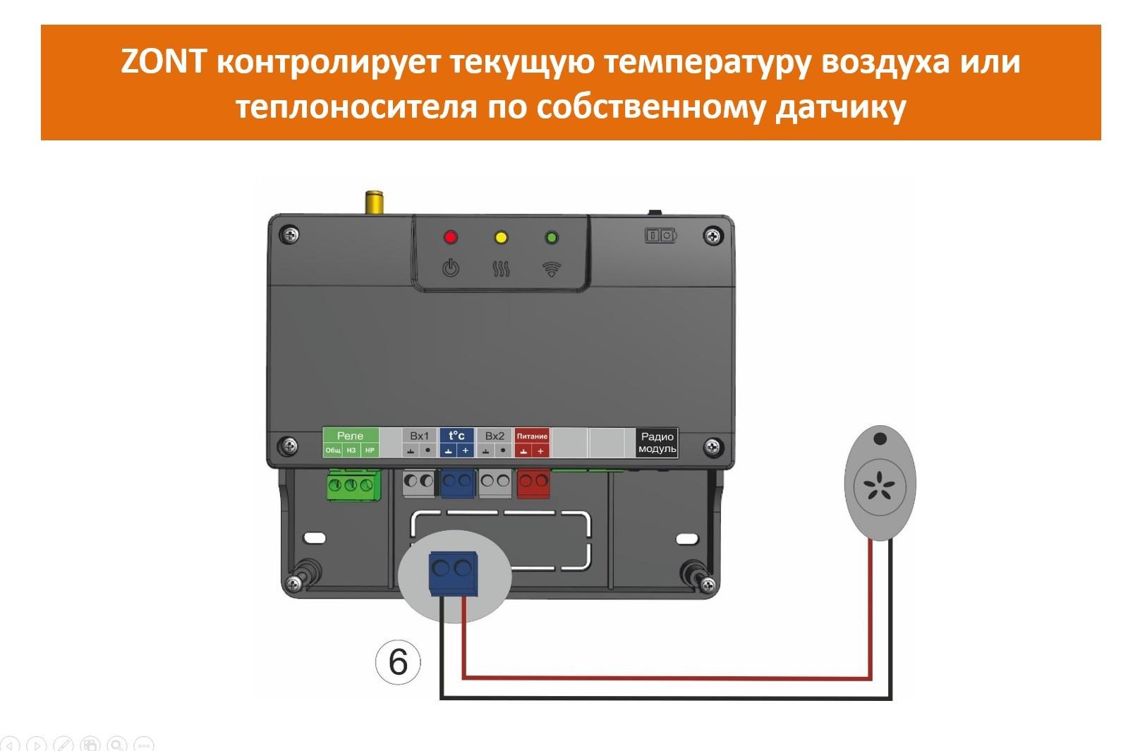ZONT контролирует температуру воздуха или теплоносителя