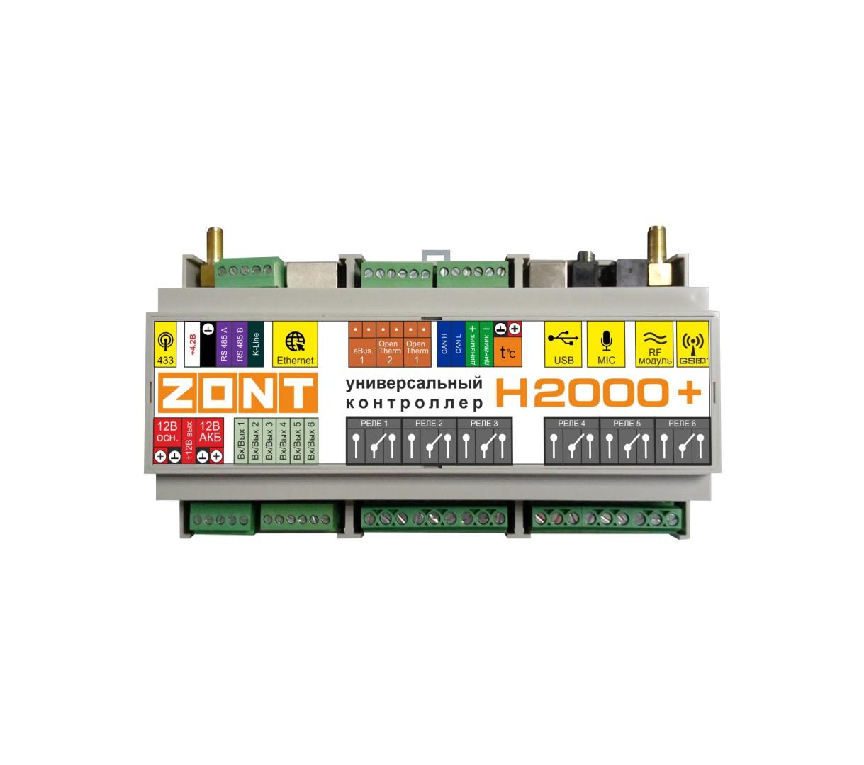 ZONT – GSM модули и контроллеры управления отоплением   TVP Electronics